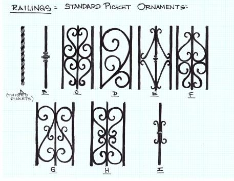 Railing-standard-charge